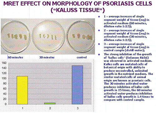 MRET Effect on Morphology of Psoriasis cells